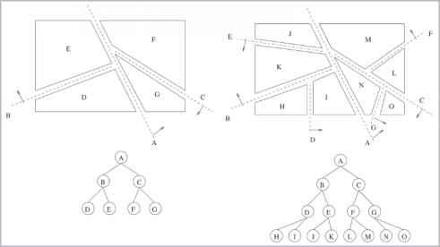 Binary Spatial Partitioning