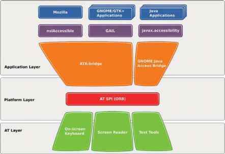 Eitan Isaacson - Remote Desktop Sharing - Halo Linux Services